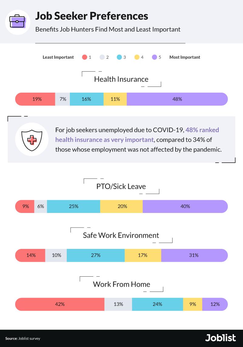 job-seeker-preferences
