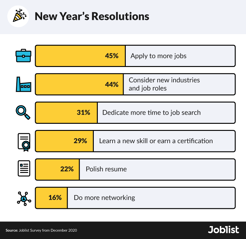 job-related-new-years-resolutions