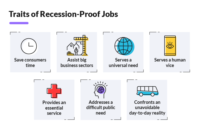 traits-of-recession-proof-jobs