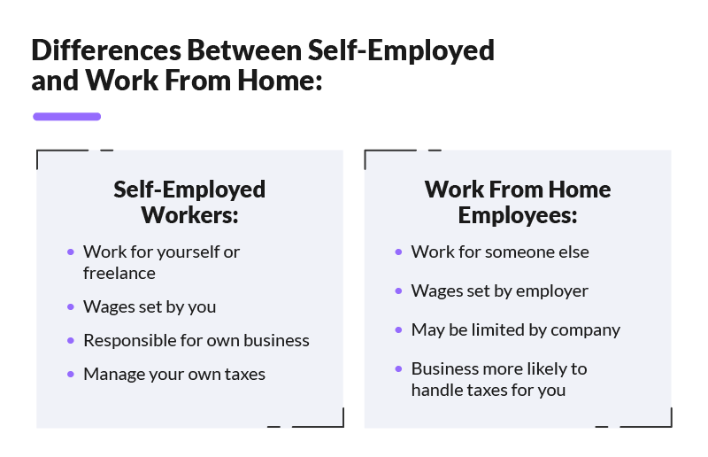 self-employed-work-from-home-differences