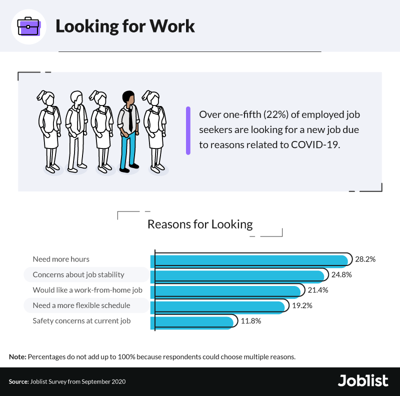 looking-for-work-results