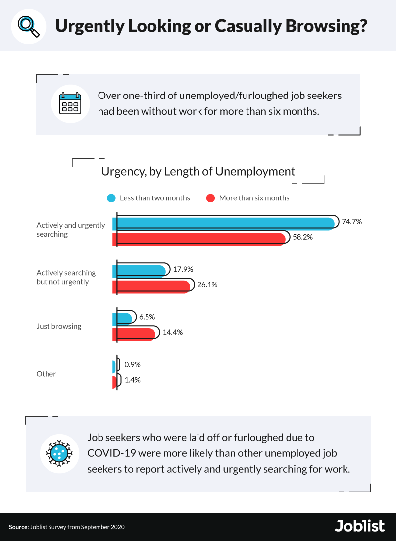 job-search-urgency-graphic