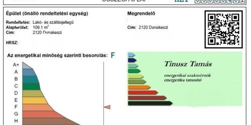 Energetikai tanúsítvány Érd Budapest - IV. kerület