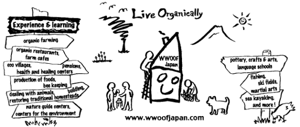 Welcome to WWoof Japan