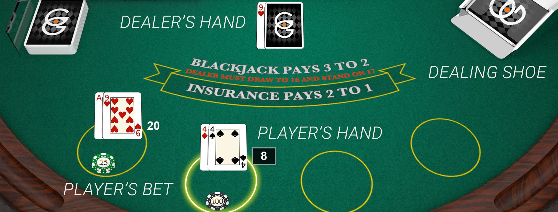 Blackjack Table Glossary