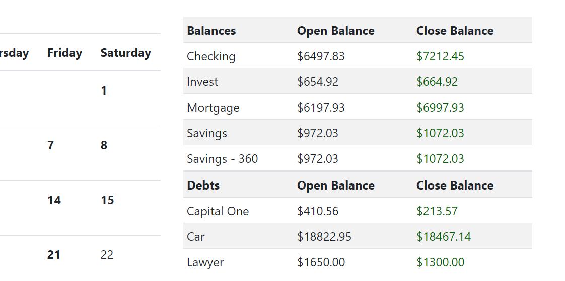 Month Balances