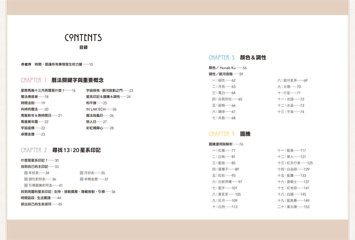 星際馬雅十三月亮曆:13調性×20圖騰-01