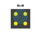 Eleven Eco M + M