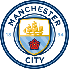 Google Research Football with Manchester City F.C.