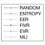Human Activity Recognition | Kaggle