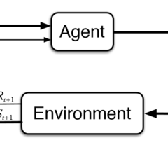 reinforcement learning | Kaggle