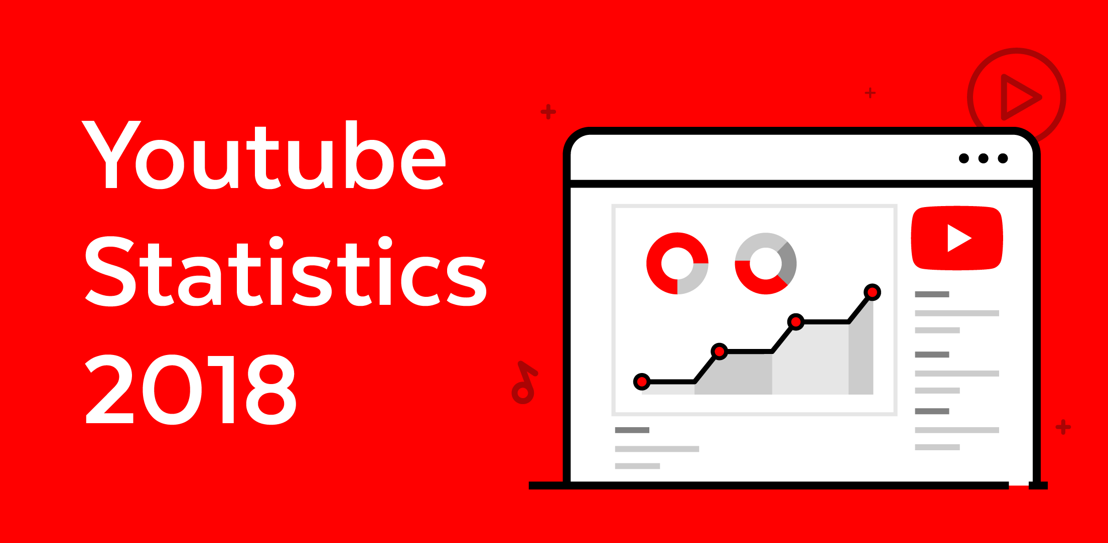 YouTube Trending Video Statistics with Subscriber | Kaggle