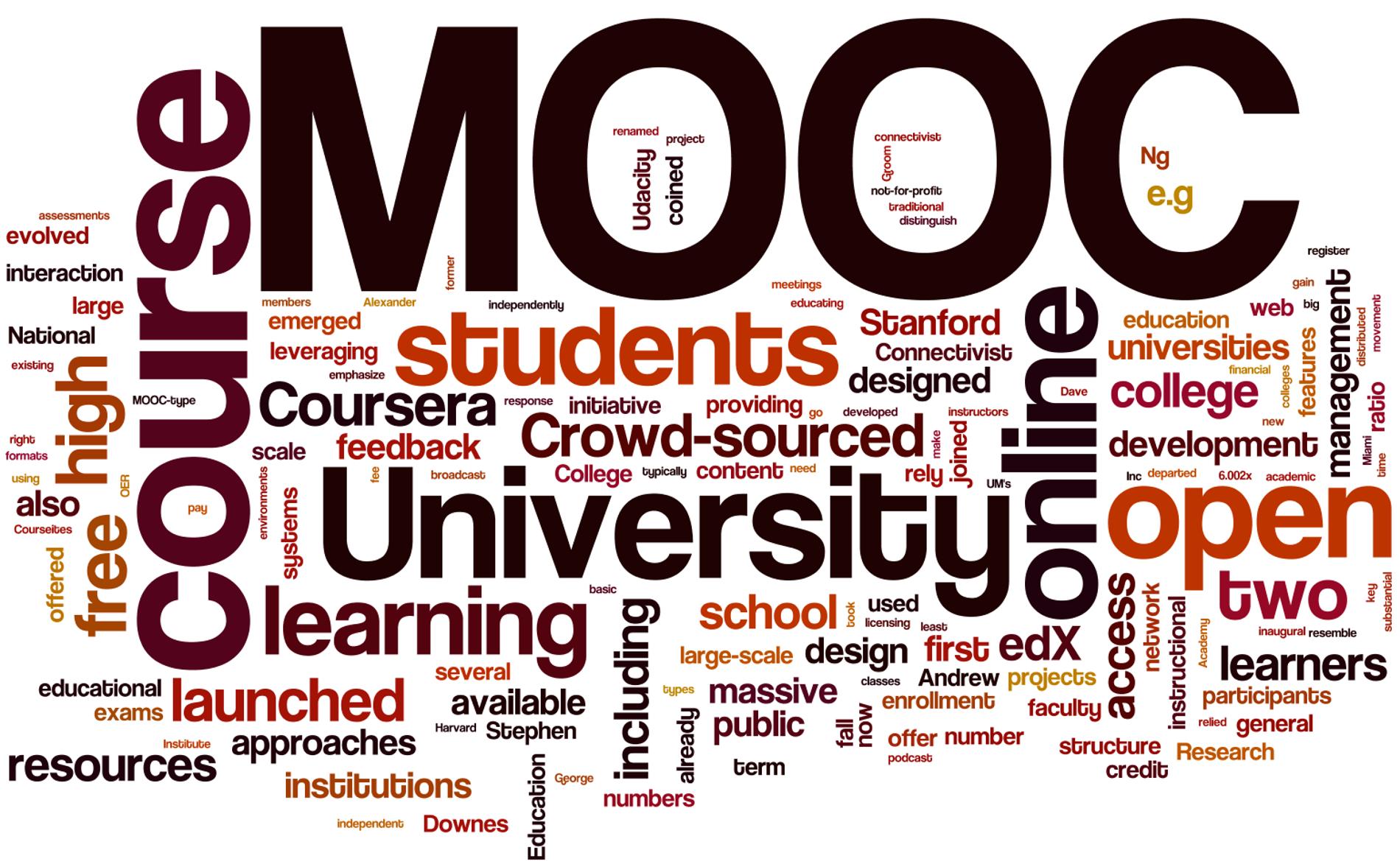 100K Coursera's Course Reviews Dataset   Kaggle