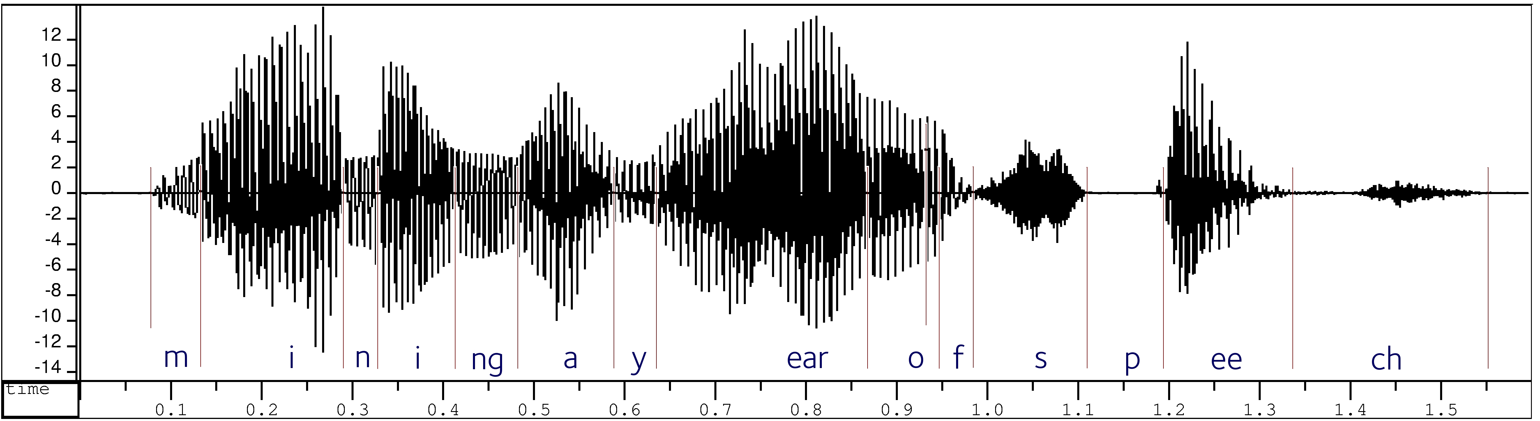 47fce386beb Korean Single Speaker Speech Dataset | Kaggle