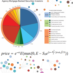 Predicting Fraud in Financial Payment Services | Kaggle