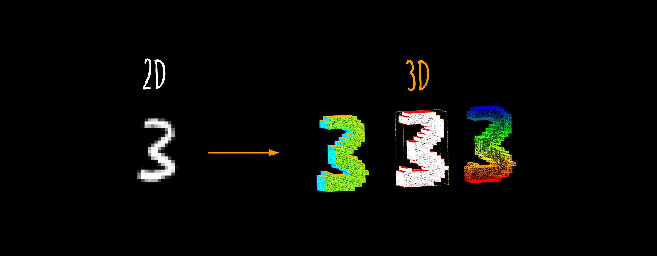 3D MNIST | Kaggle