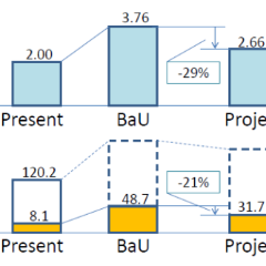 ML for Diabetes from Bangladesh | Kaggle