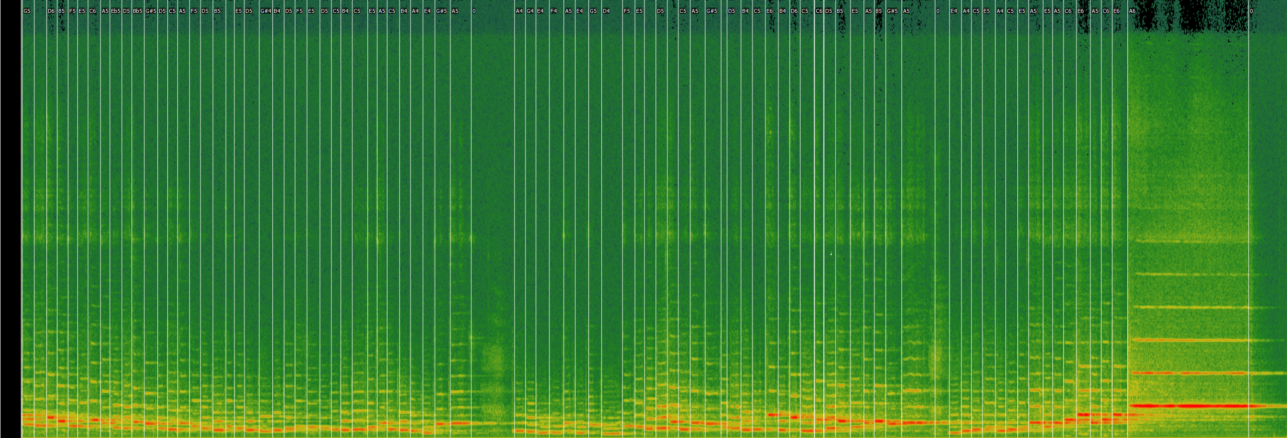 Traditional Flute Dataset for Score Alignment   Kaggle