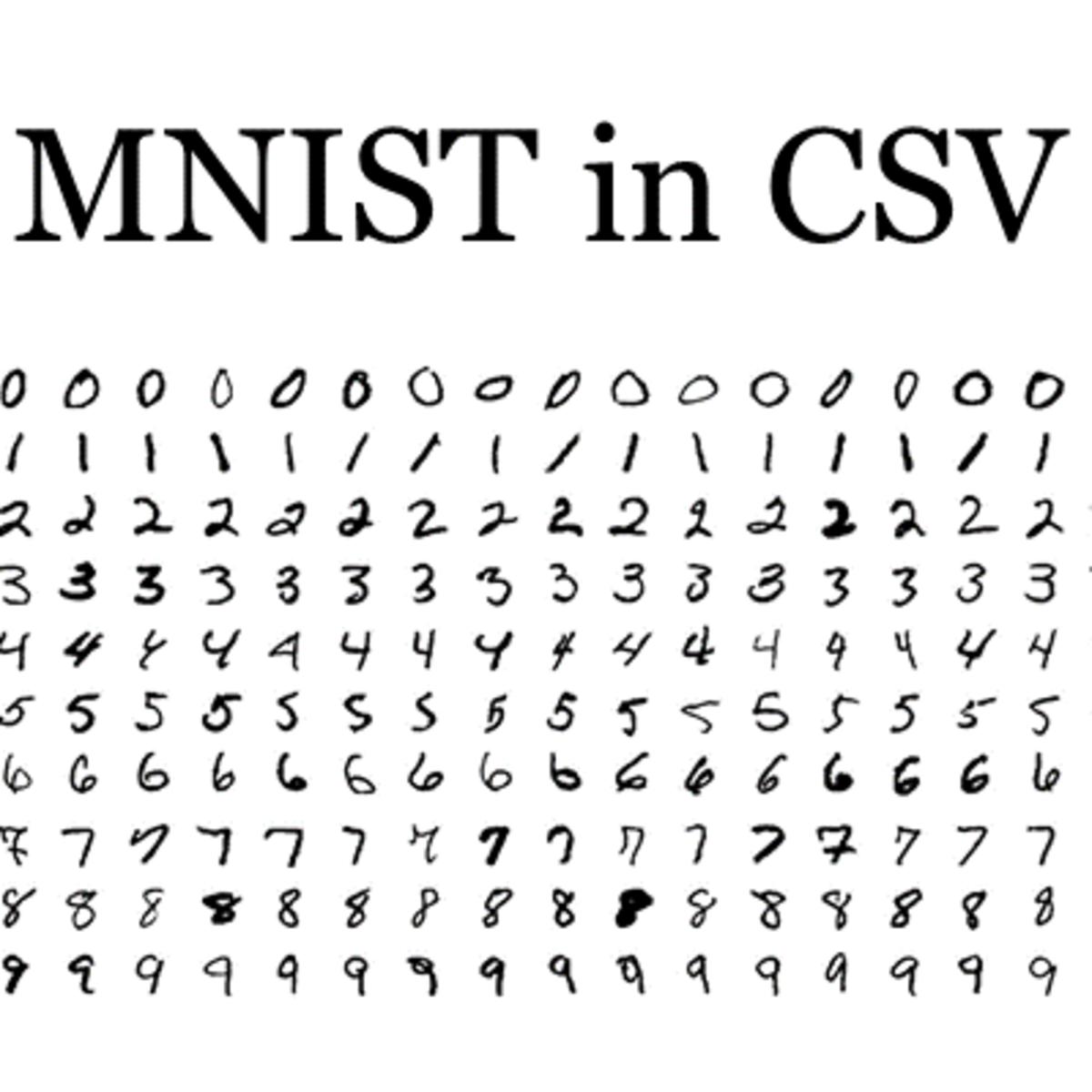 MNIST in CSV | Kaggle