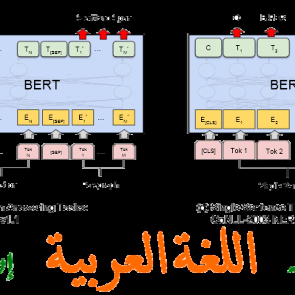 Arabic Bert Corpus Kaggle