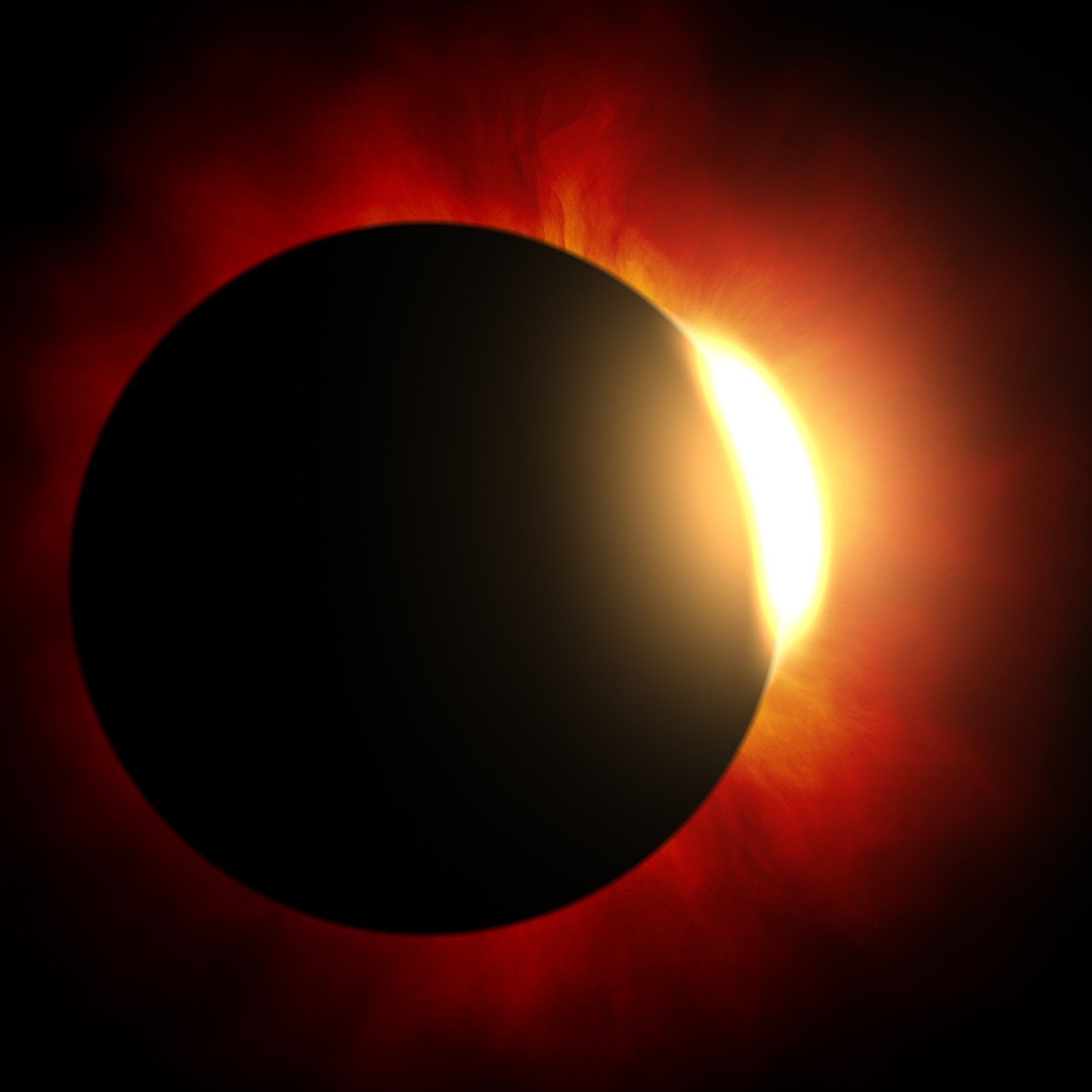 Solar And Lunar Eclipses Kaggle