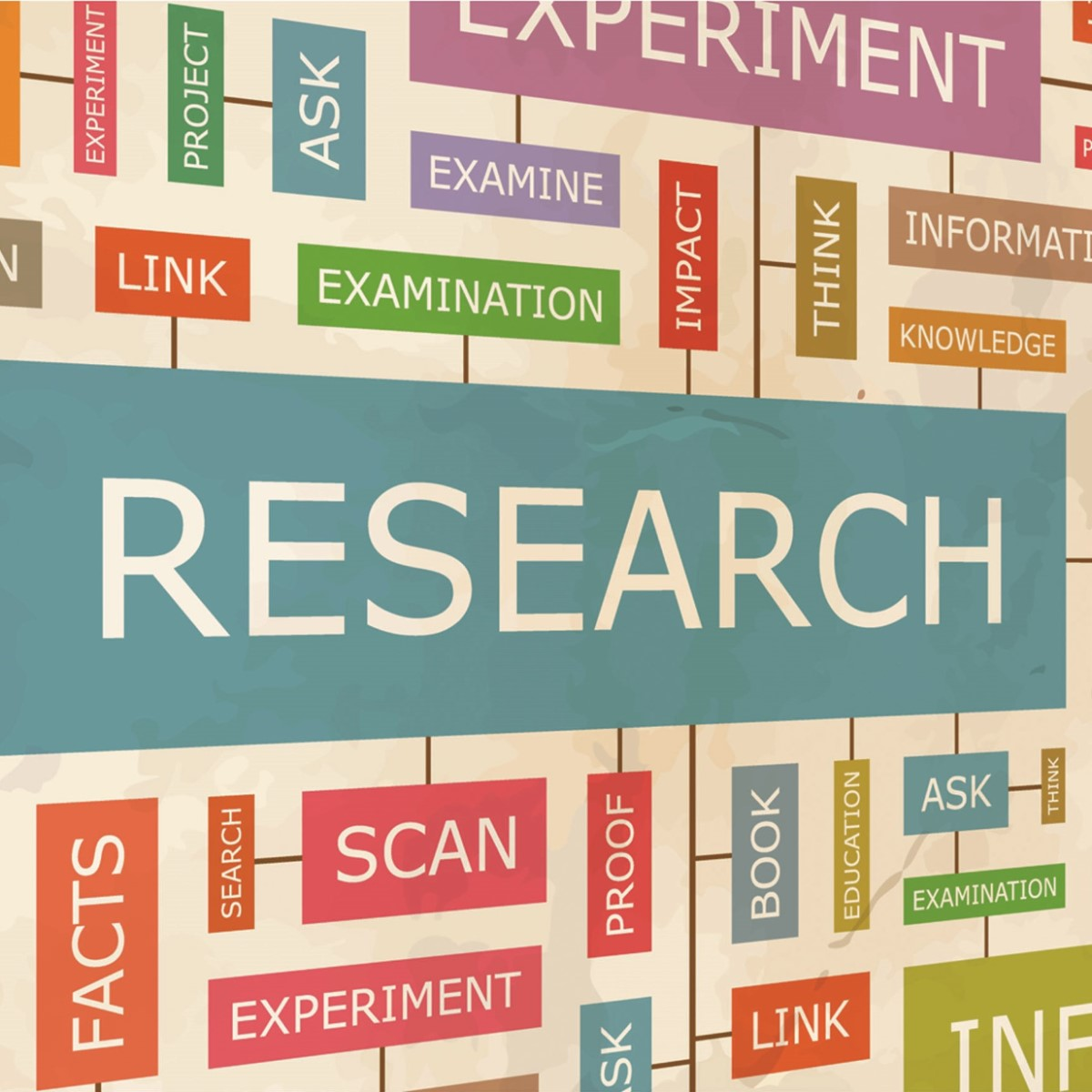 Academic Research from Indian Universities | Kaggle