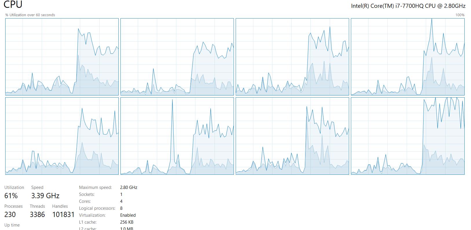 xgboost CPU usage | Kaggle