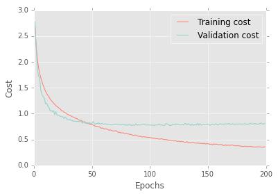 caffe training curves | Kaggle