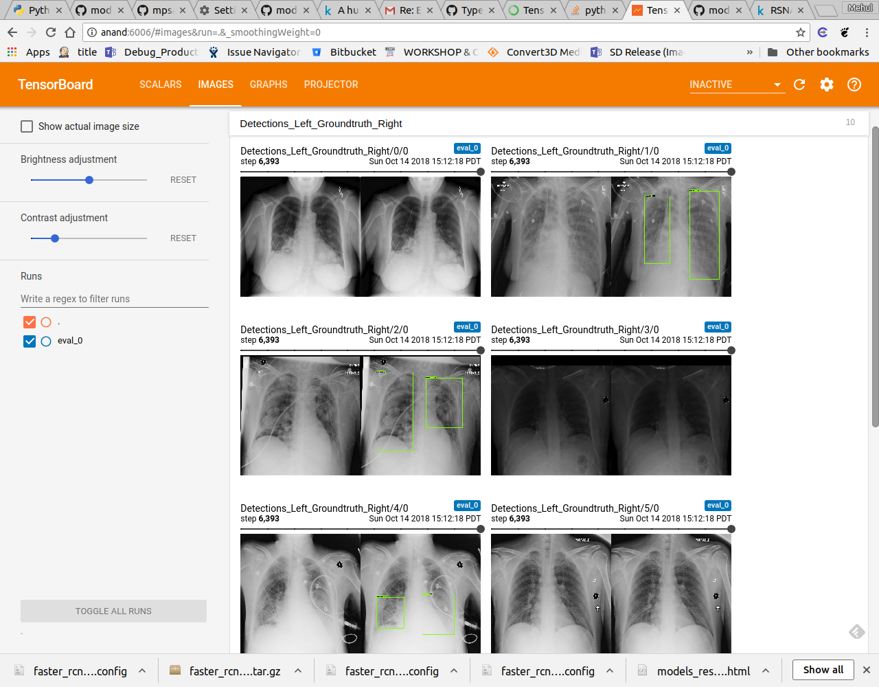 Learning to use Tensorflow Object Detection API | Kaggle
