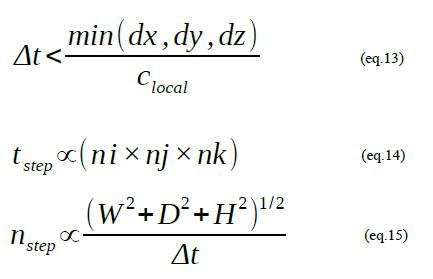 計算時間の考え方
