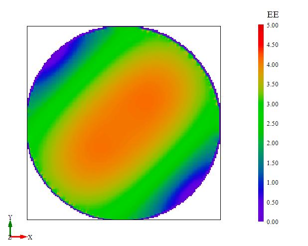 TE111モード位相差180度時間平均電界分布