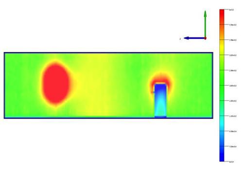 SiCバルク焼成の解析モデル