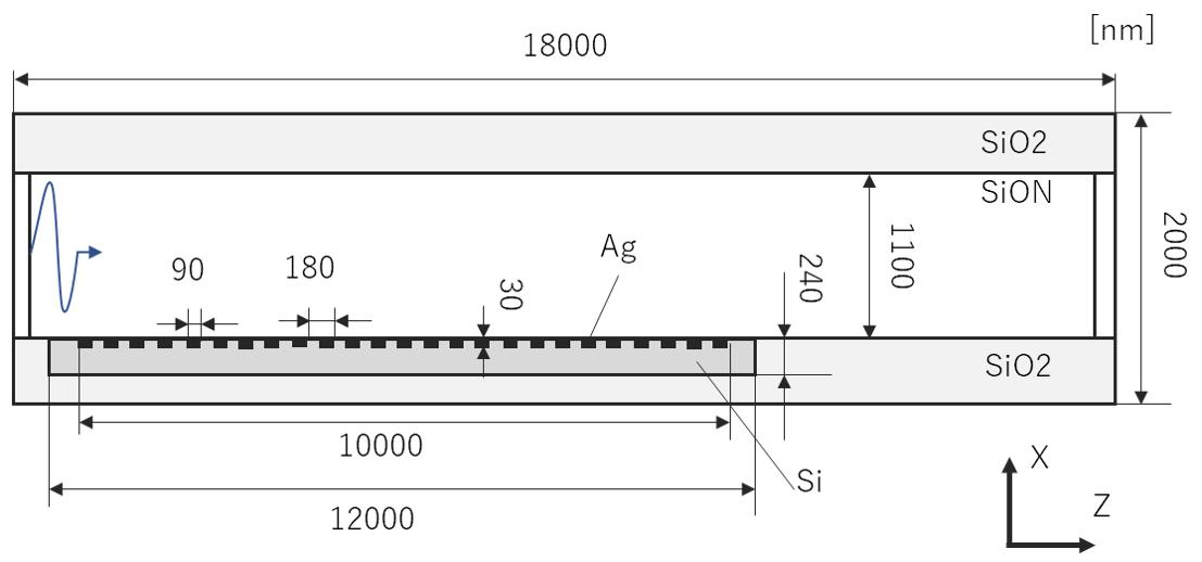 Siフォトダイオードの解析モデル