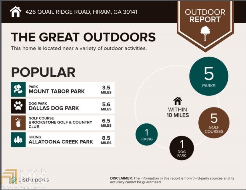 426 Quail Ridge Rd Hiram, GA