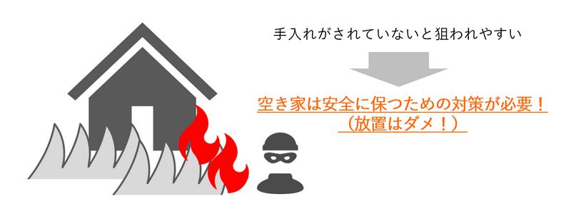 空き家を安全に保てますか?