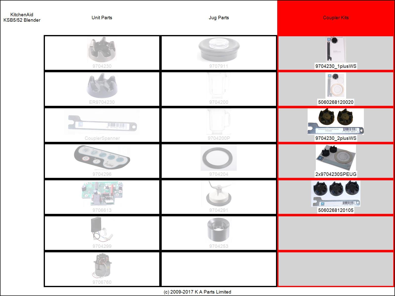 Kitchenaid blender coupler ws fitting tool 9704230 1plusws for kitchenaid blenders - Kitchenaid blender parts uk ...
