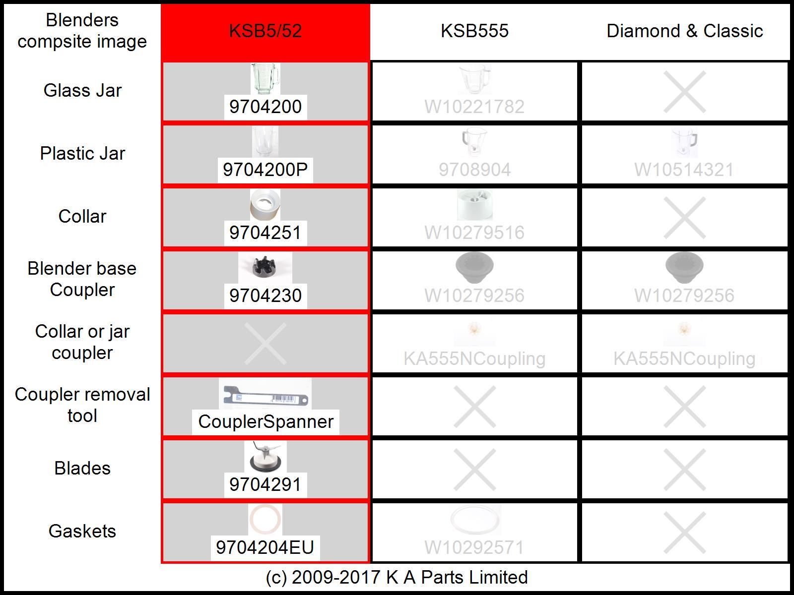 9704291 Blender Blade Unit With Short Blades