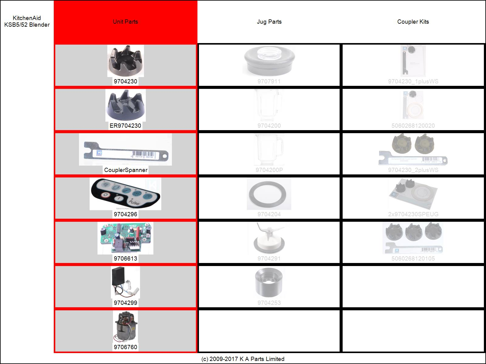 Kitchenaid 5 speed blender motor 9706760 reconditioned - Kitchenaid blender parts uk ...