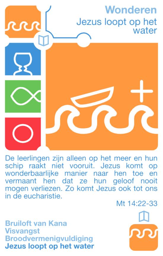 Kwartetkaart Jezus loopt op het water