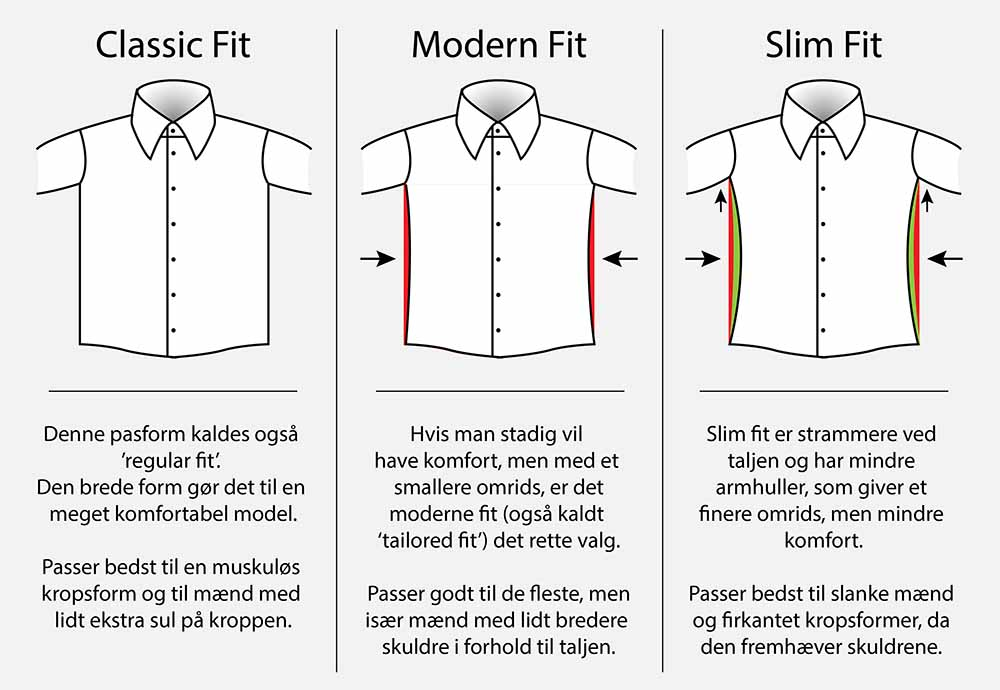 5ba517a7a37e Suit up - Den ultimative guide til jakkesættet