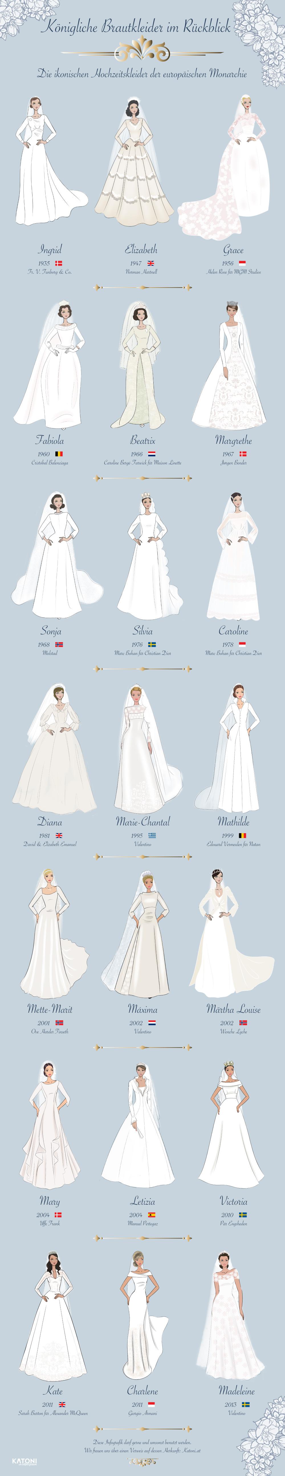 Königliche Brautkleider europäischer Prinzessinnen in der Übersicht von 1935 bis 2013