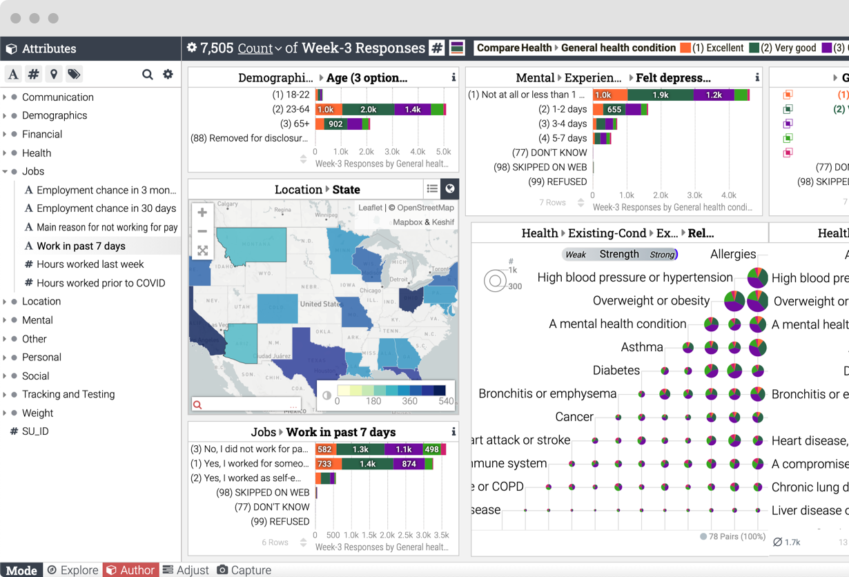 Enabling Exploration of Survey Data on COVID-19 Impact in the US