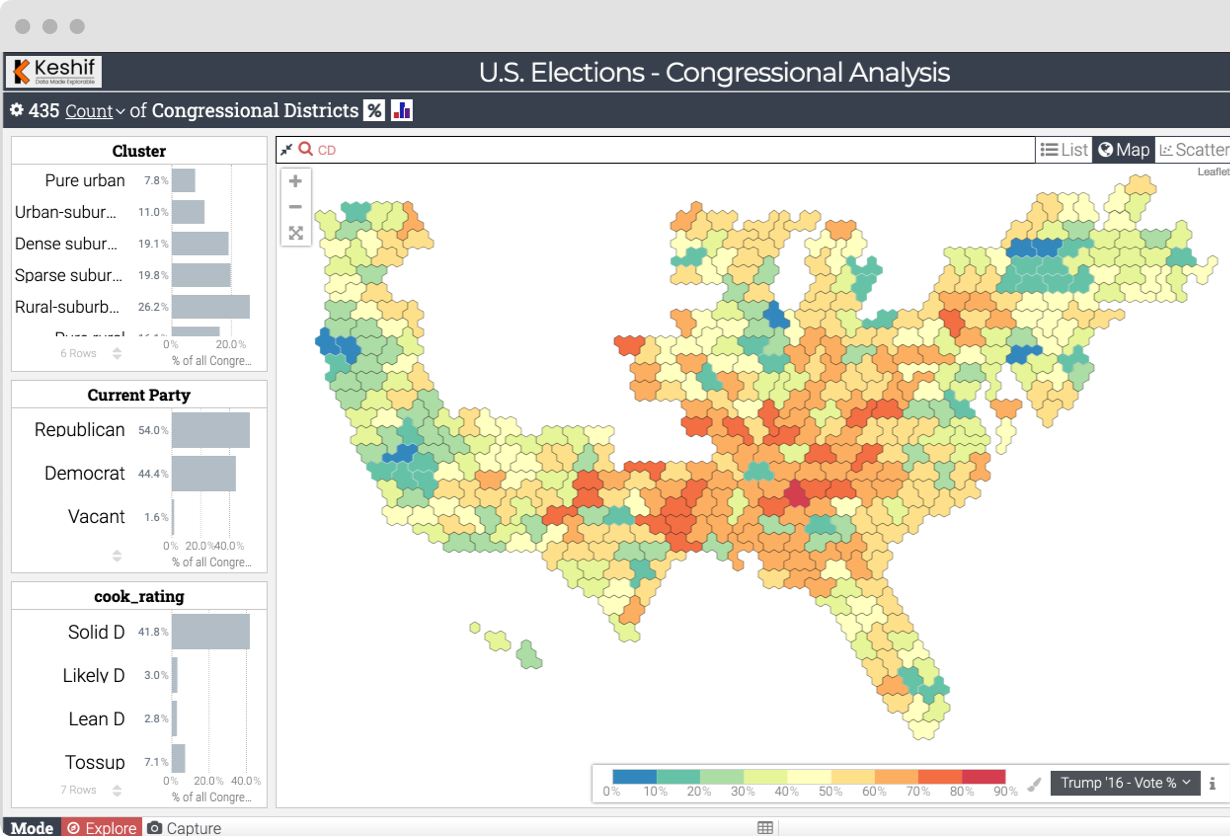 Understanding US Congressional Election Polls and Prediction Models