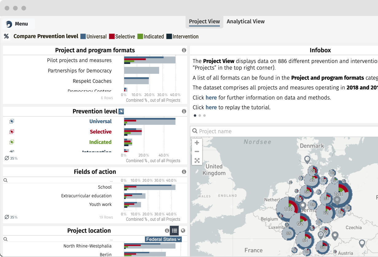 Mapping the Deradicalization and Prevention Landscape in Germany