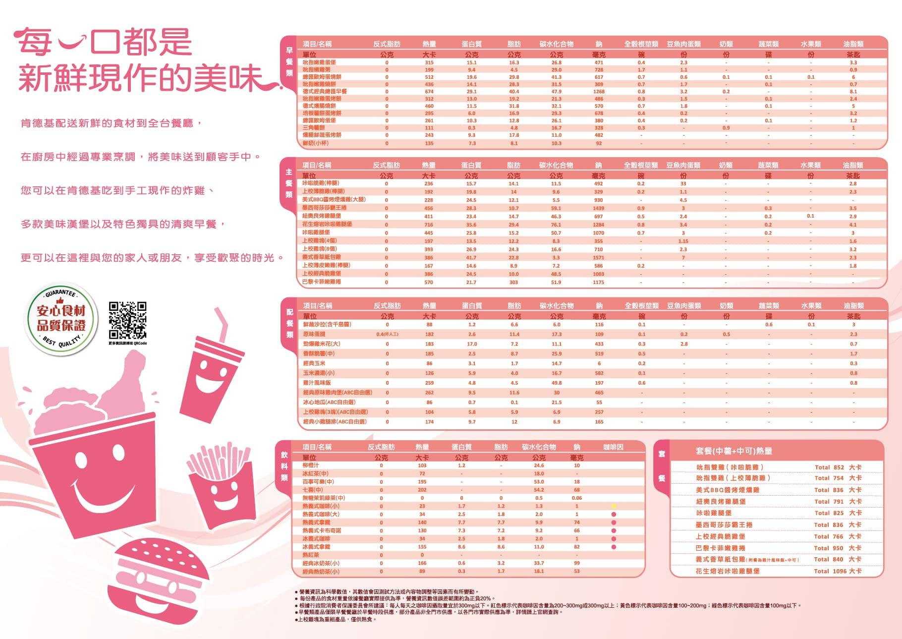 肯德基產品營養資訊
