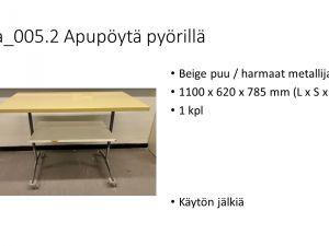 Pöytä pyörillä