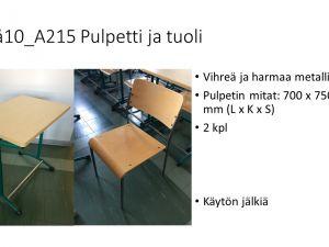 Pulpetti + tuoli (2 kpl)
