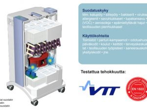ICleen ilmanpuhdistin (nro 8)