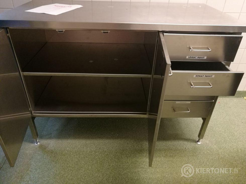 Työpöytä/laatikosto RST