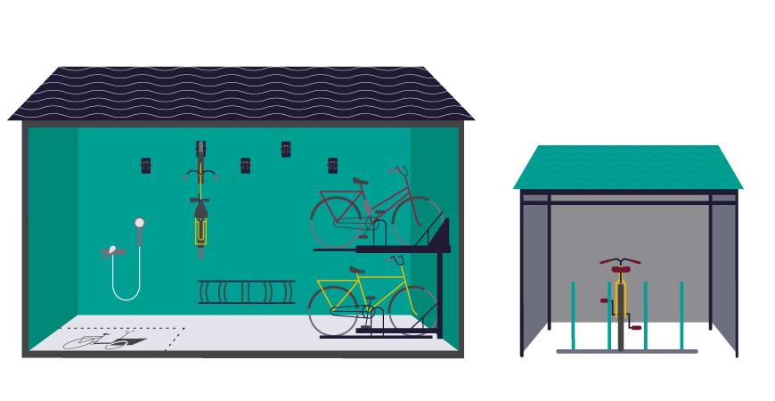 Esimerkillisiä pyörävarastoja.